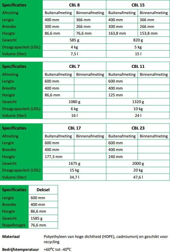 CBL specificaties
